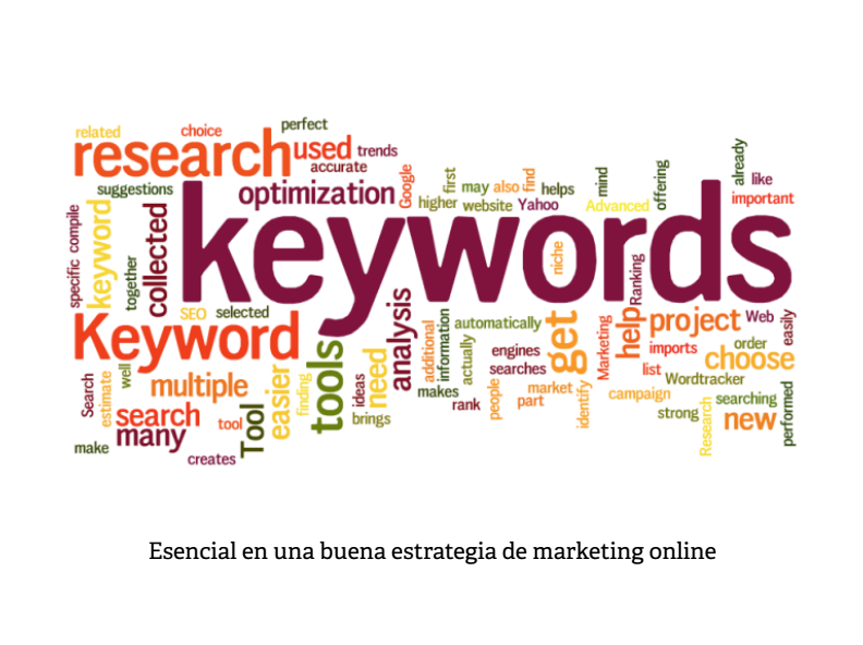 Keyword Research - taller bilbao