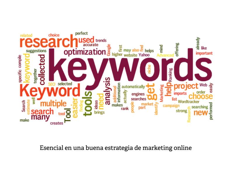Protegido: Formación en Keyword Research