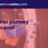 Taller sobre customer journey y omnicanal para Spri-Enpresa Digitala